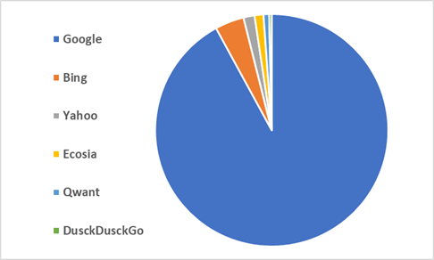 recherche-Google-Graphe-PDM-France.png